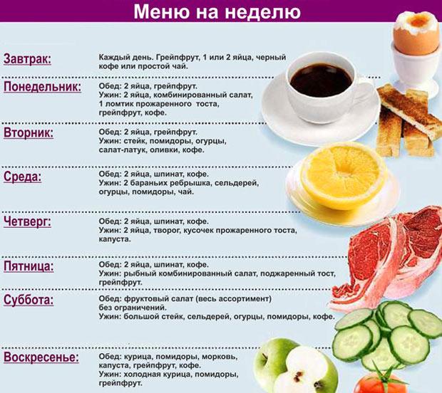 Диеты для похудения в домашних условиях меню на день 941