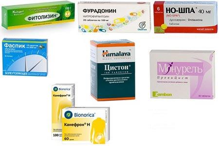 Препараты для лечение цистита