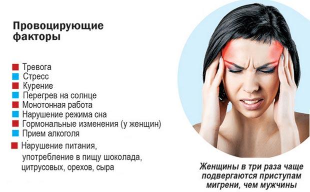 Провоцирующие факторы мигрени