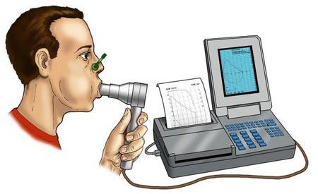 Диагностика астмы